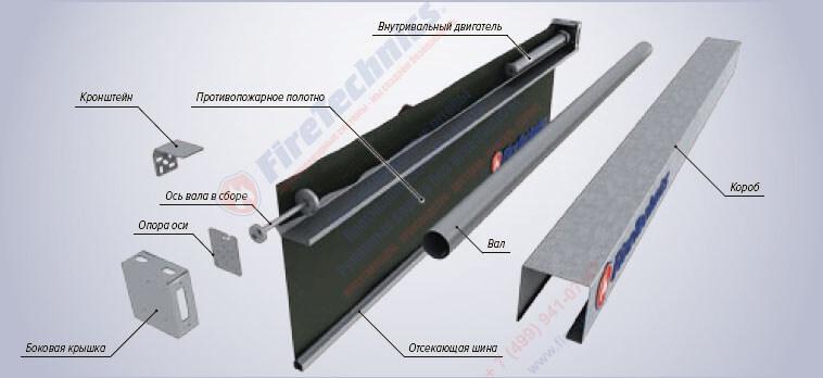 Противодымная штора EI120