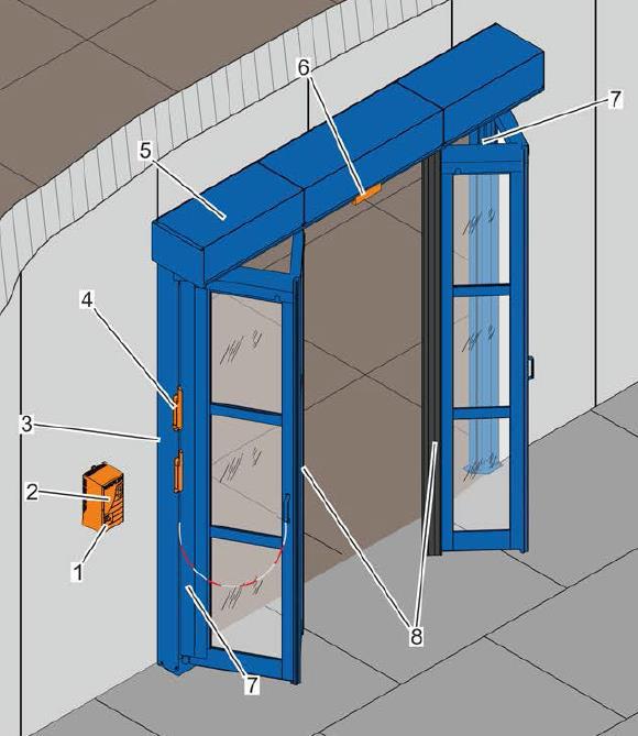 Конструкция и технические детали скоростных ворот SFT